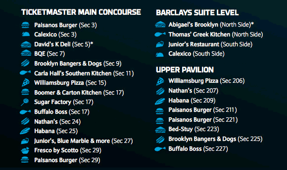 barclays-center-concourse-map-2.jpg
